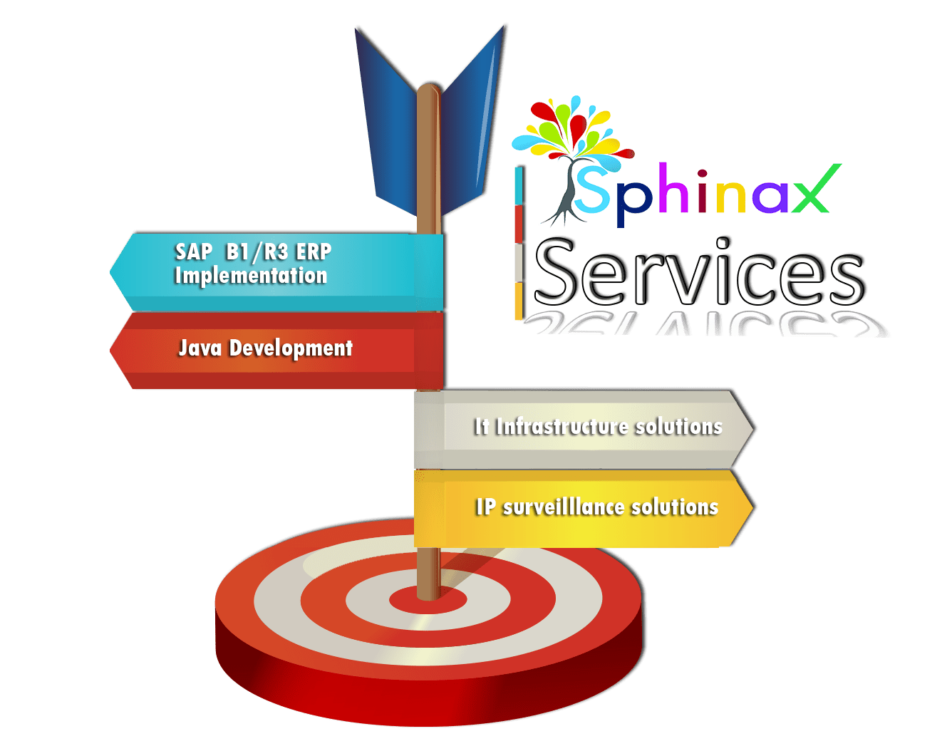 Sphinax Services